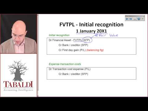 FAC2601- Example FVTPL equity instrument