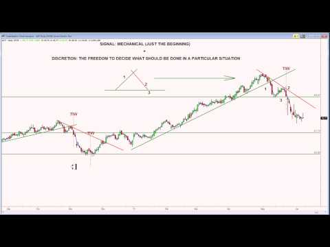 STOCK MARKET TRADING: TRADING THE TREND REVERSAL IS AS EASY AS 1 2 3