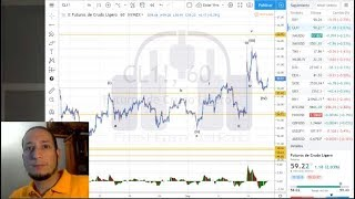 Forex con Café del 19 de Septiembre 2019 FOMC