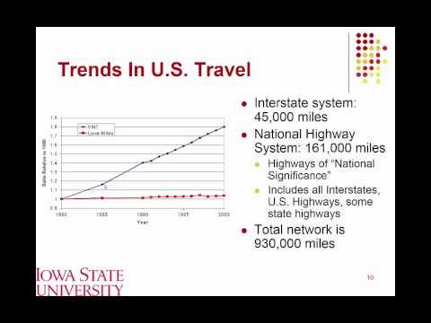 Lecture 01. Introduction to Transportation Engineering