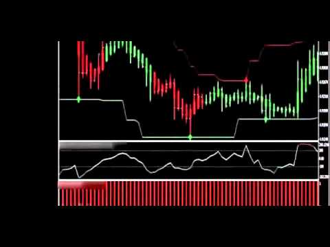 Forex automated trading systems reviews