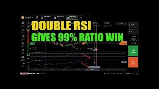 IQ OPTION : Average Strategy Trading 99 % Win -  Duration 5 Minutes