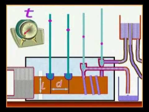 dvd technology physics