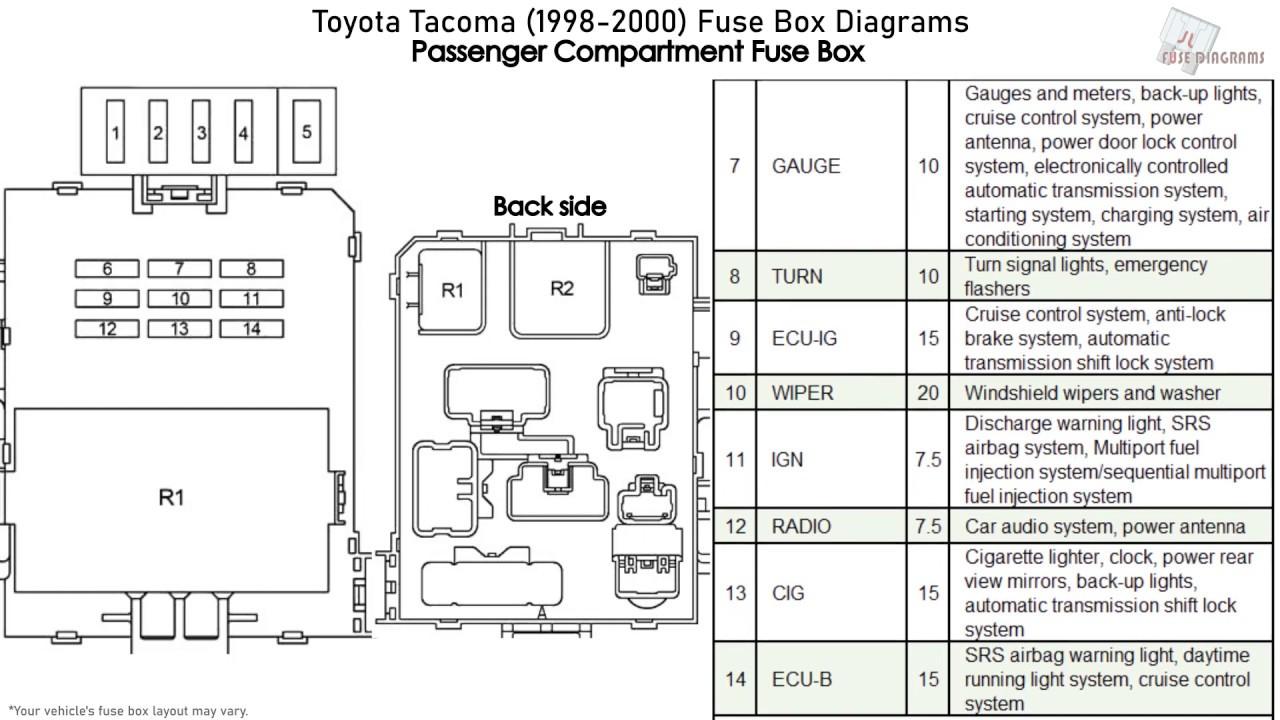 1998 Toyota Fuse Box Wiring Diagram Camaro C Camaro C Graniantichiumbri It