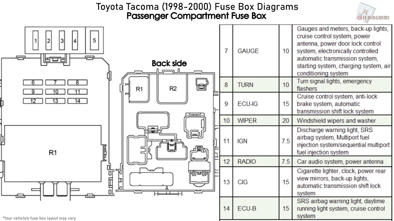 Toyota Tacoma 1998 2000 Fuse Box Diagrams Youtube