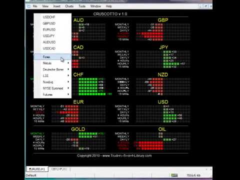 Hector deville trend scanner & forex currency index download
