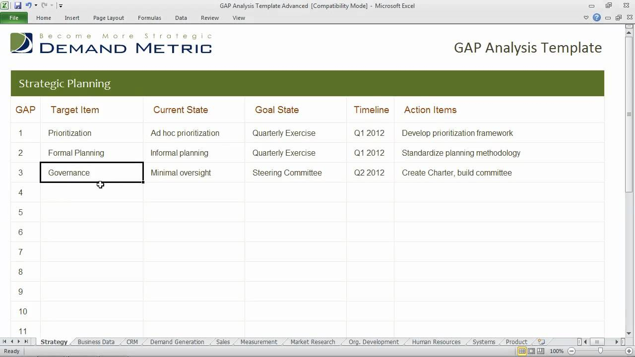 Gap analysis template youtube accmission Choice Image