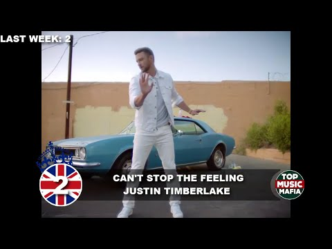 Top 10 Songs of The Week - June 4, 2016 (UK BBC CHART)