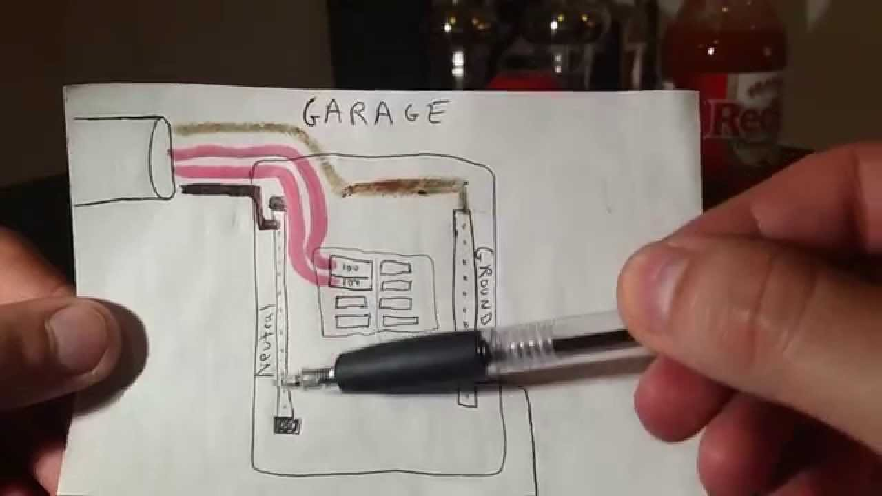 how to wire a subpanel youtube rh youtube com sub panel wiring diagram for garage 60 amp sub panel wiring diagram