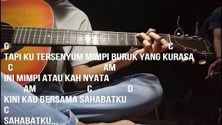 Chord Titik jenuh-Jiliband (Chord,Lirik,melody)