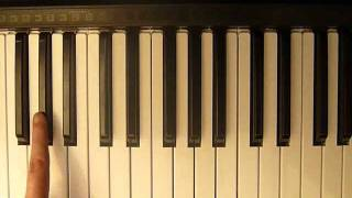 How to play rihanna unfaithful piano tutorial part 1