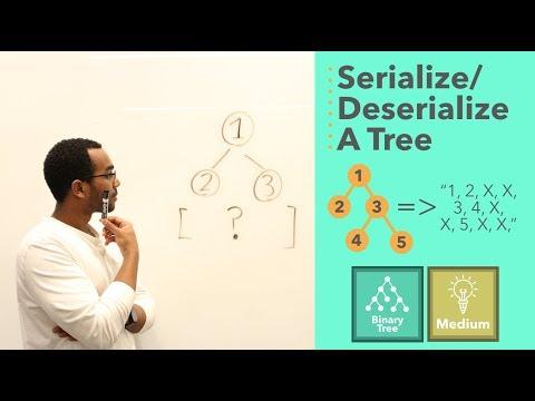 Serialize & Deserialize A Binary Tree - Crafting Recursive