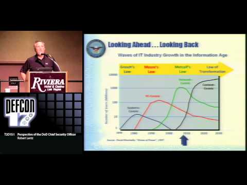 DEFCON 17: Perspective of the DoD Chief Security Officer