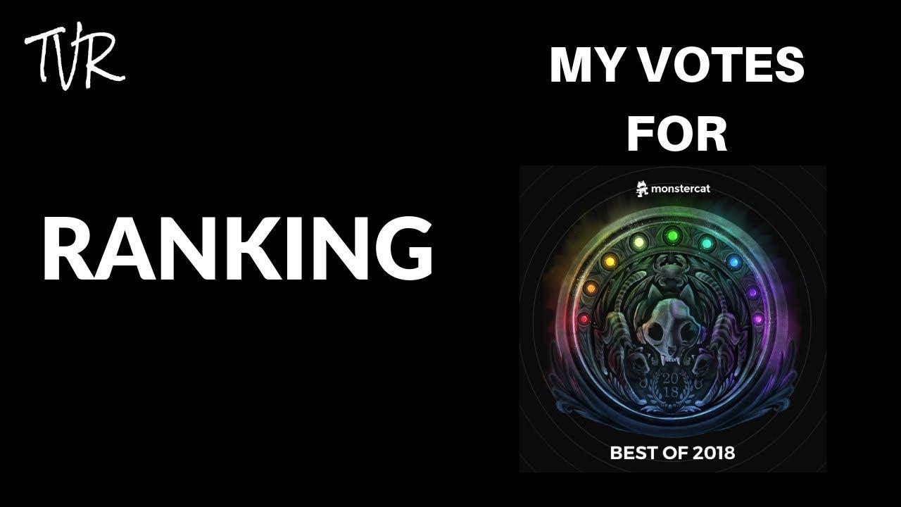 Monstercat Best Of 2020 Ranking My Votes For Monstercat Best of 2018   YouTube