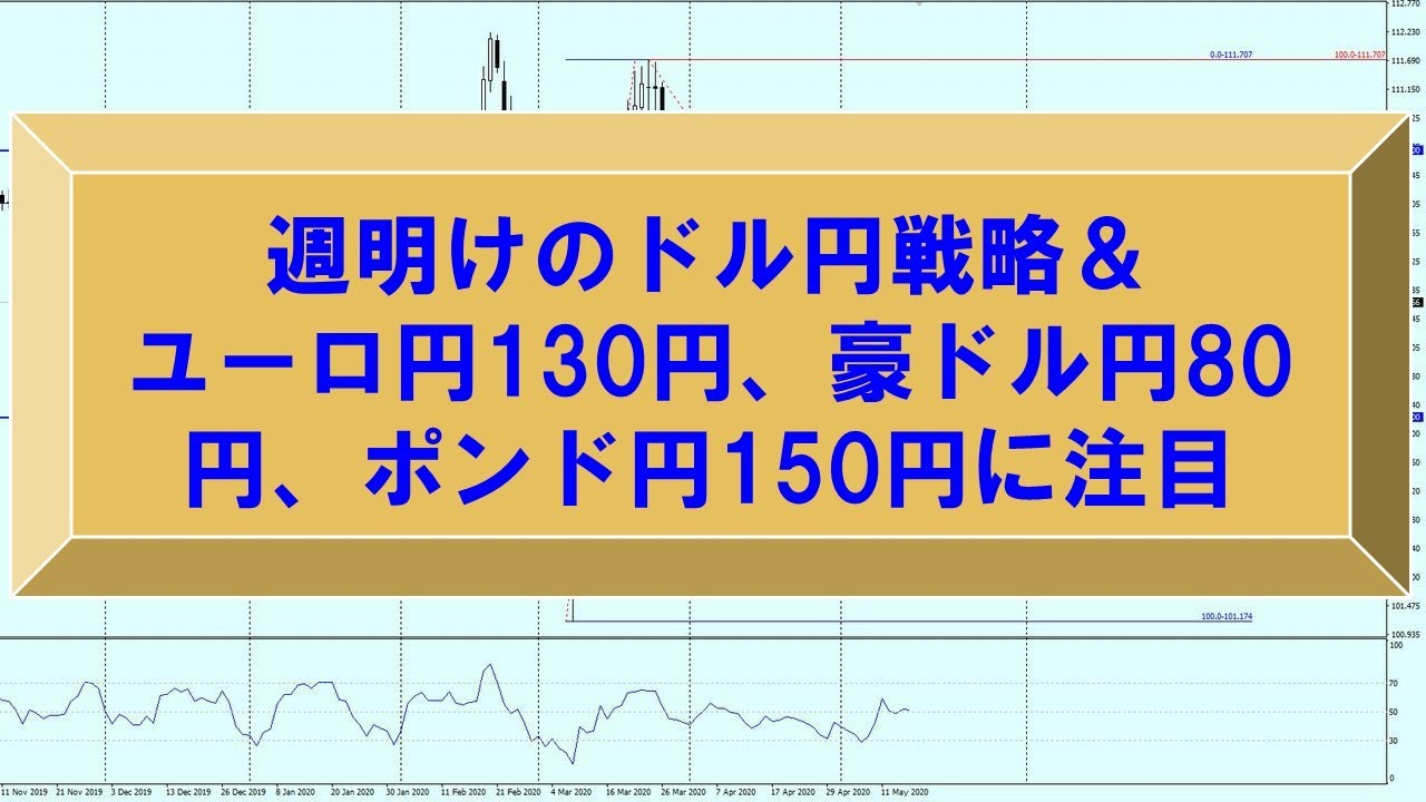 週明けドル円戦略とユーロ円130円、ポンド円150円、豪ドル円80円に注目!【為替 予想】