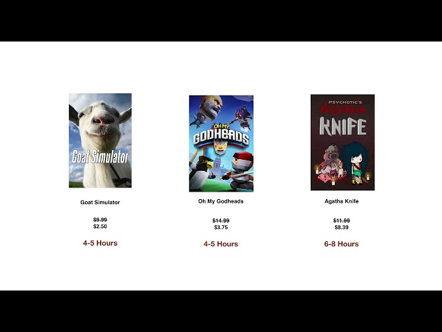 Quickest Completions in Xbox Weekly Deals (Mar 19, 2019 ~ Mar 25, 2019)