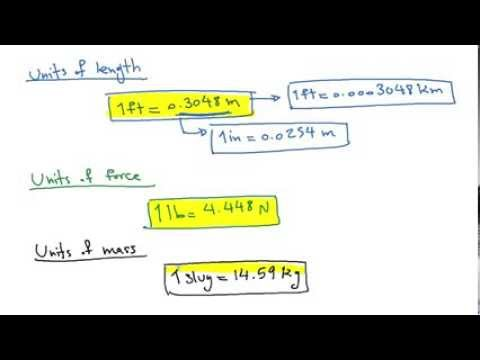 Engineering Mechanics- Lecture 2- System of Units