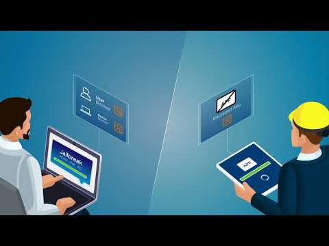 VMware Workspace One, a total modern holistic platform for the end user computing