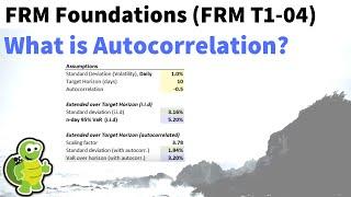 ما هو الارتباط الذاتي (وكيف تؤثر تحجيم تقلب)? FRM T1-4