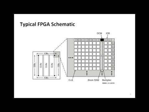 Digital Circuits - Lecture 3: Intro to the FPGA and Labs (ETH Zurich, Spring 2017)