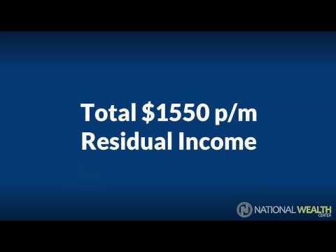 National Wealth Center 10 Week Retirement Plan