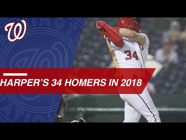 Check out Bryce Harpers 33 home runs from 2018