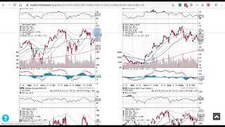 Рынок за неделю: фаза 1 переговоров США и Китая и негласное QE от ФРС