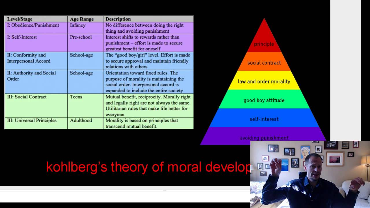 lawrence kohlbergs stages of moral development essay
