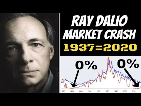 RAY DALIO: Now US Economy Looks Like 1937 Stock Market Crash (Be Careful)