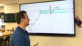 Gold Trade Analysis #TradeIn60Seconds