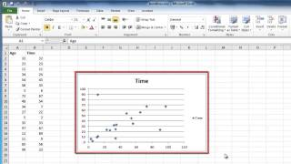 How to Add a Trendline in Excel