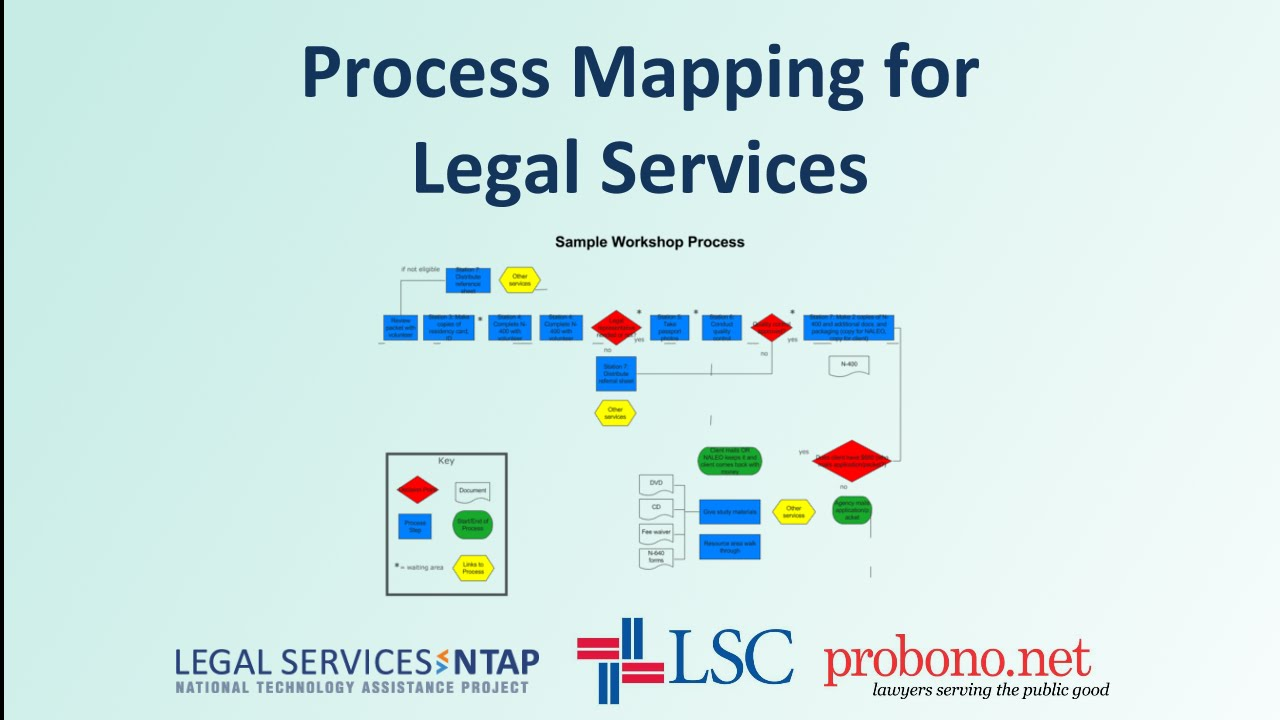 process mapping for civil legal services youtube