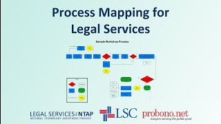 Process Mapping for Civil Legal Services