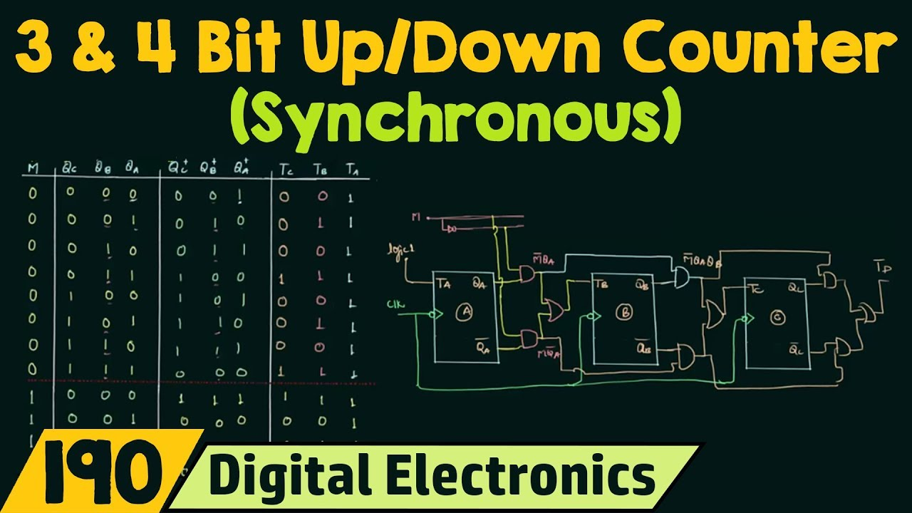 3Bit & 4bit UpDown Synchronous Counter  YouTube