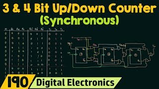 3-Bit & 4-bit Up/Down Synchronous Counter