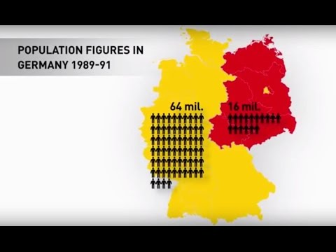25 Years of German Reunification