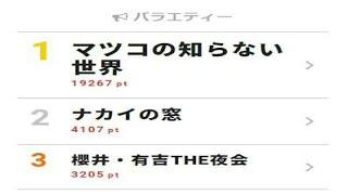 風間俊介、ガチオタトークでマツコを魅了する!?【視聴熱TOP3】|ニュース...