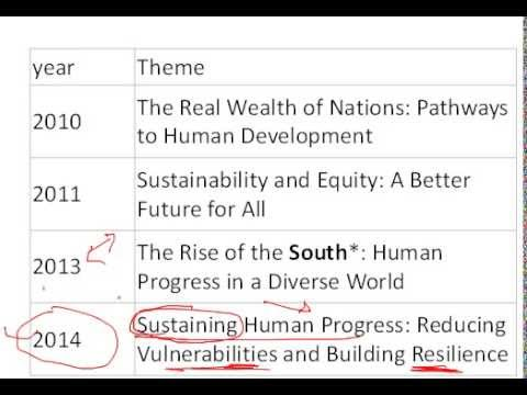 ECOB03= Human Development Index Ranking India n Other Countries