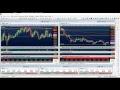 Day Trade - Índice, Dólar e Ações - 20/09/18 - CSL e Jacarezinho