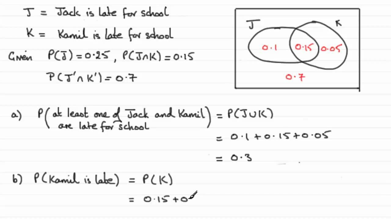 Exam Questions - Venn diagrams | ExamSolutions