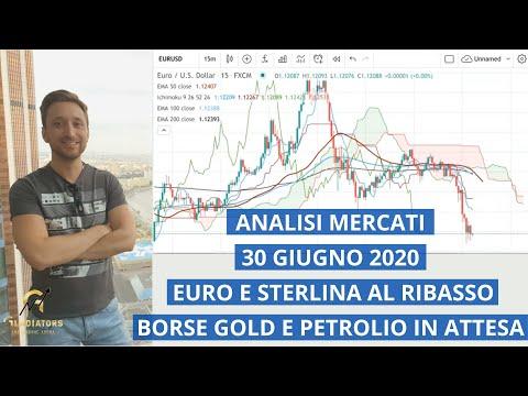 ANALISI DEL 30 GIUGNO: EURO E STERLINA DEBOLI. DAX PETROLIO E GOLD IN ATTESA. from YouTube · Duration:  9 minutes 18 seconds