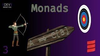 Монади - Частина 3 - Апплікатівного Програмування - Ручний / Точка Kleisli Склад
