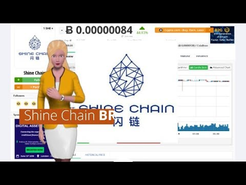 Cryptocurrency Shine Chain $SHE Climbed 44% During the Last Day 9