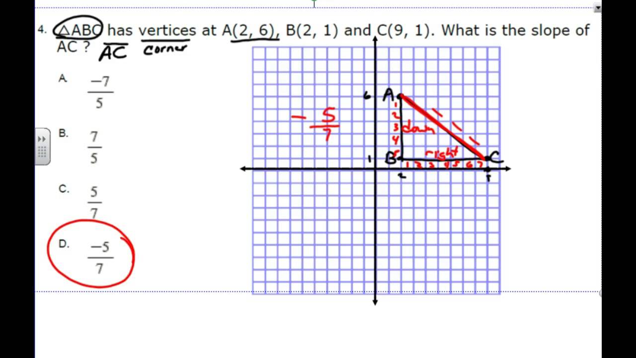 Slope Of Line Segments In A Triangle With Vertices To Graph Determine