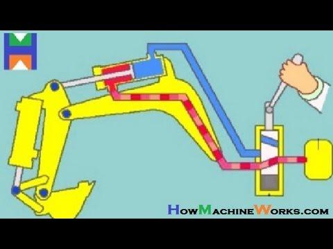 How Hydraulic Ram Works. ✔