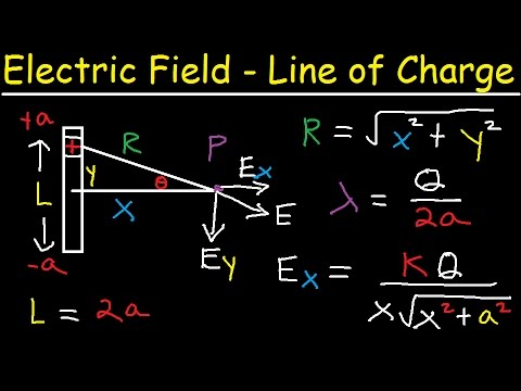 Electric Field Due to a Line of Charge - Finite Length - Physics Practice Problems