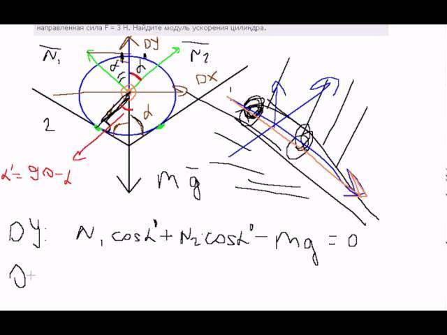 ЕГЭ С1 брусок физика досрочный.  Видео уроки онлайн