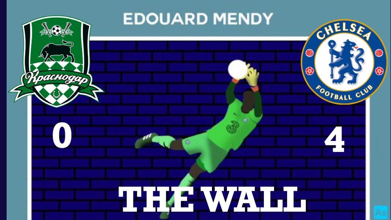 Edouard Mendy is the WALL ~ Krasnodar 0-4 Chelsea Match Review/Vlog