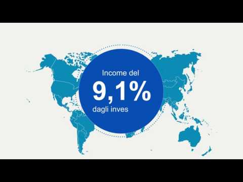 Schroders Global Investor Study 2016