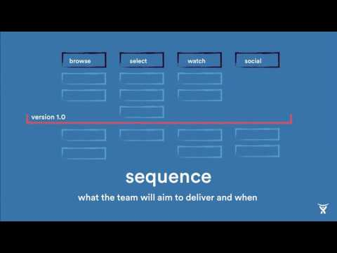 Essentials of Agile User Story Mapping at Twitter  -  Atlassian Summit 2016